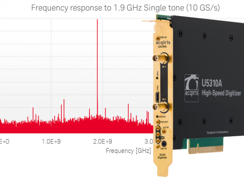 Frequency Analysis Measurements with the New 10-bit PCIe Digitizer