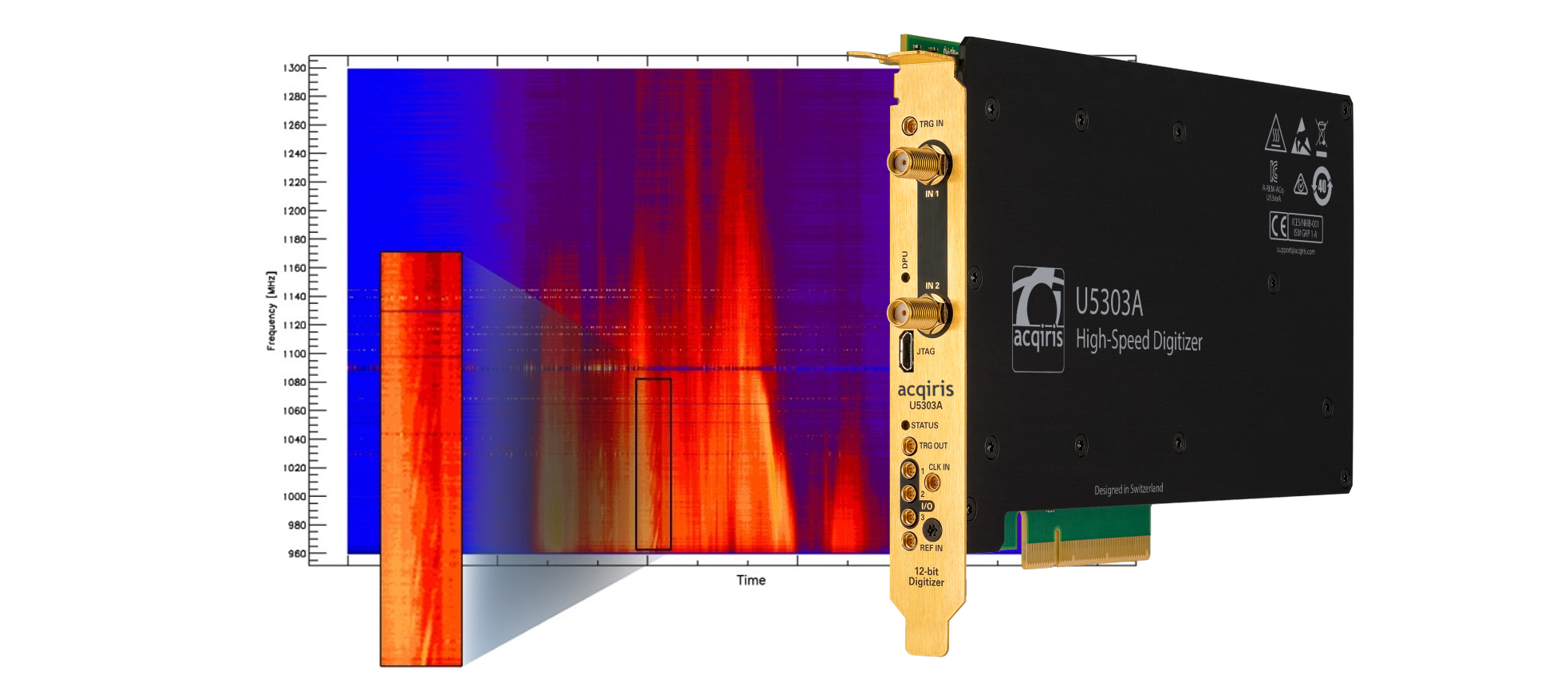 Enhanced Fast Fourier Transform Application on 12-bit High