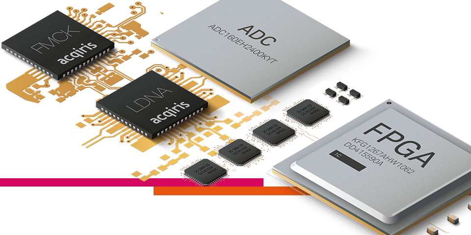 SA2 14-bit ADC Card, from 2 GS/s up to 10 GS/s, with FPGA Signal Processing